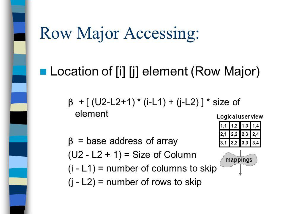 Row Major Accessing: Location of [i] [j] element (Row Major)